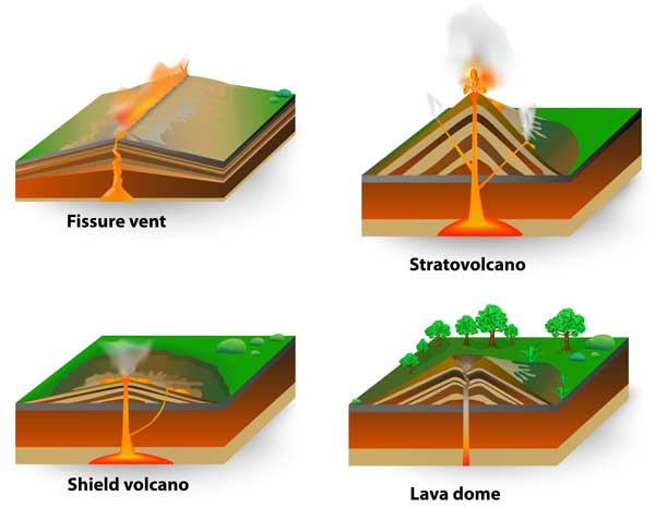 volcanic-features