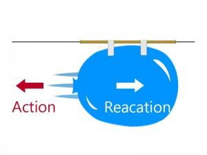 How Balloon Rocket Works