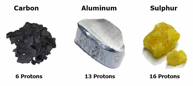 different-elements