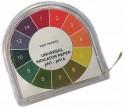 pH-indicator-paper