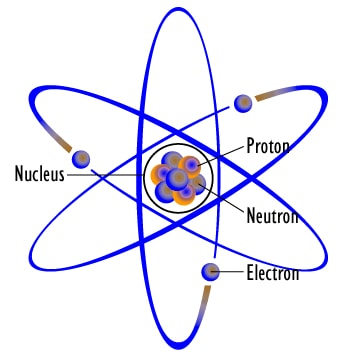 Atomic-Structure