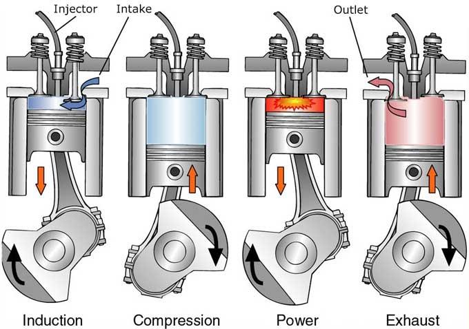 diesel-engine-4-strokes