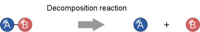decomposition-reaction