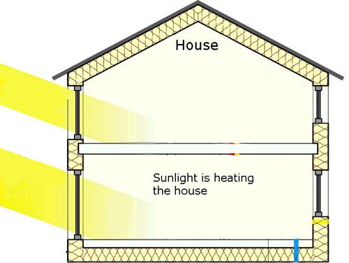 solar-passive-heating