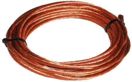 copper-wire-condutor