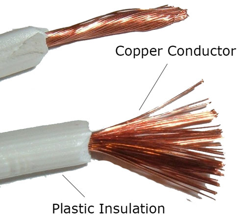 Conductors and Insulators Everything You Need to Know