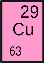 copper-symbol