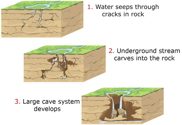 cave-formation