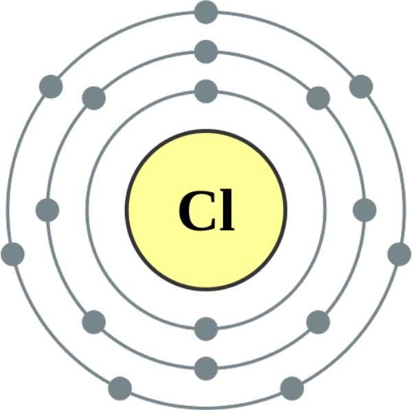 chlorine-atom