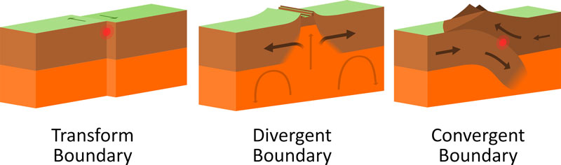 boundaries-of-tectonic-plates