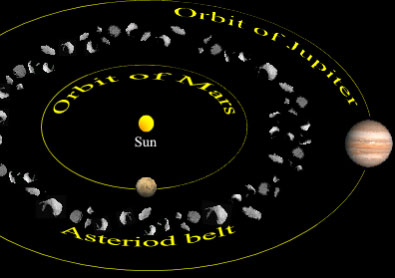 asteroid-belt-in-solar-system