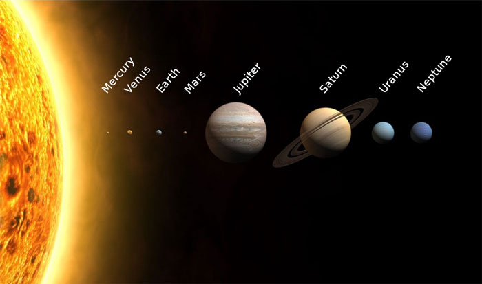 sun-and-planets-in-solar-system