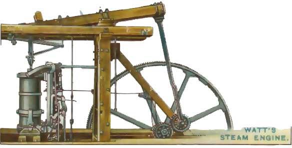 James-Watt-Steam-Engine