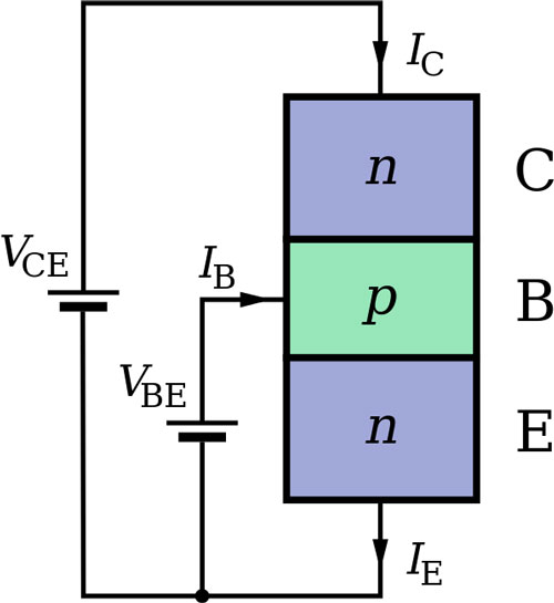 transistor structure